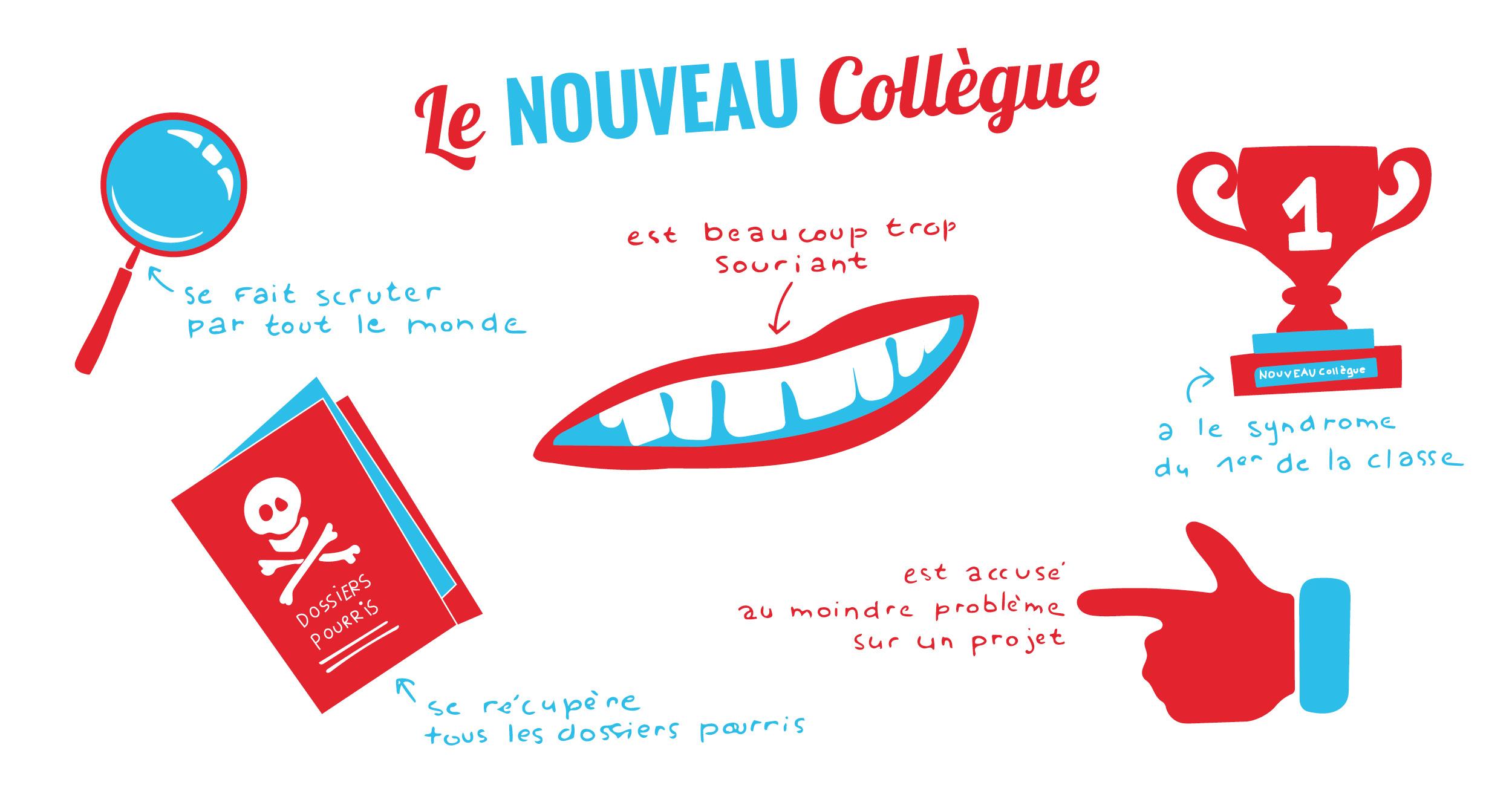 Illustration_Nouveau_Collègue Le nouveau collègue